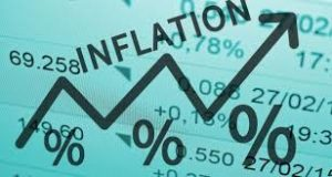 Inflation and your Money: Causes and Measurement of Inflation